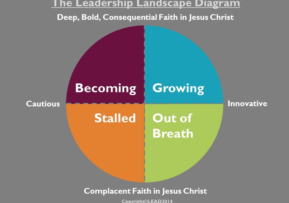 How's your congregation doing in the changing landscape of leadership?
